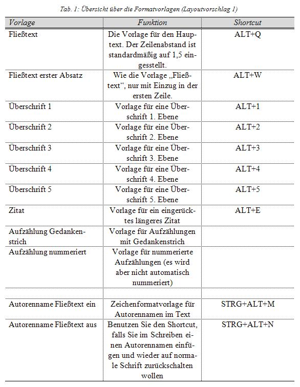 Bachelorarbeit schriftart uni hannover bwl